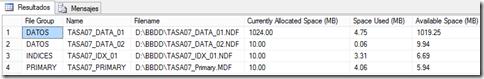 SQL Grupo de ficheros